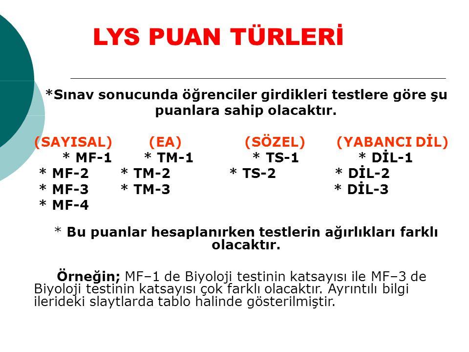 LYS PUAN TÜRLERİ *Sınav sonucunda öğrenciler girdikleri testlere göre şu puanlara sahip olacaktır. (SAYISAL) (EA) (SÖZEL) (YABANCI DİL) * MF-1 * TM-1