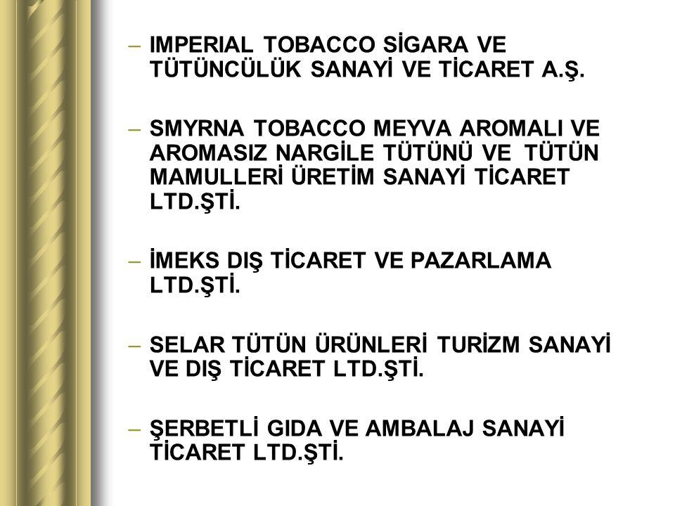 Firms are get permission, but have not been passed to production: BOROVALI TÜTÜN VE TÜTÜN MAMULLERİ SANAYİ TİCARET A.Ş.