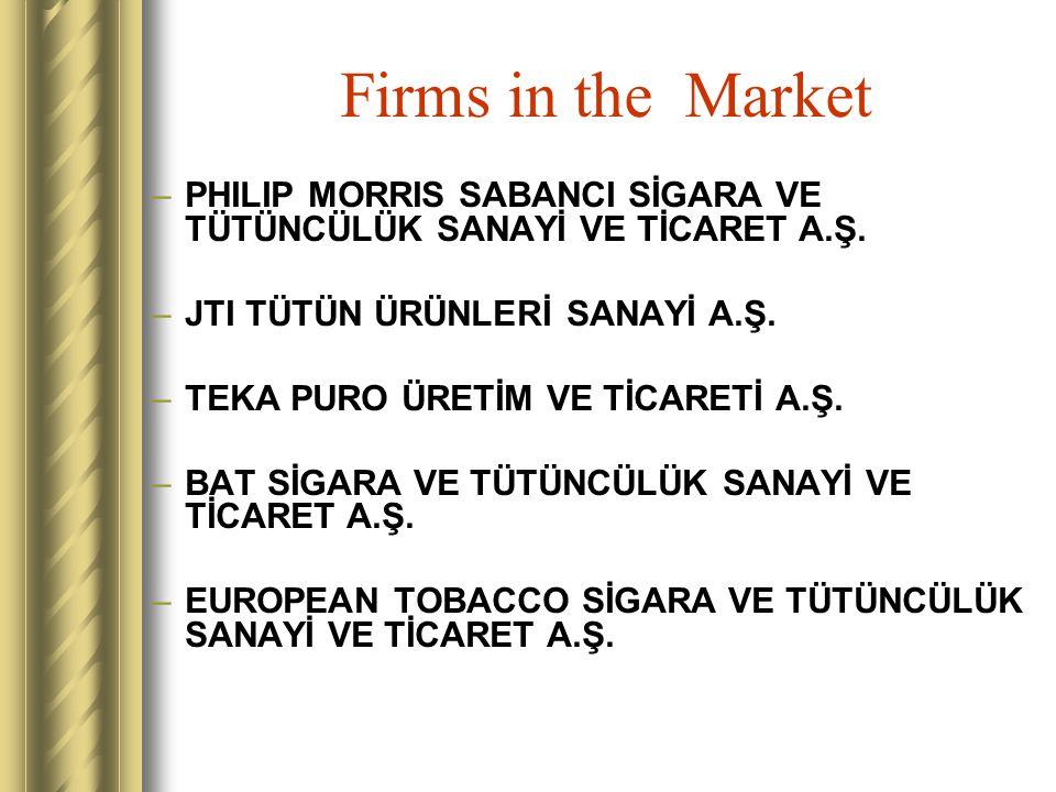 Firms in the Market –PHILIP MORRIS SABANCI SİGARA VE TÜTÜNCÜLÜK SANAYİ VE TİCARET A.Ş. –JTI TÜTÜN ÜRÜNLERİ SANAYİ A.Ş. –TEKA PURO ÜRETİM VE TİCARETİ A