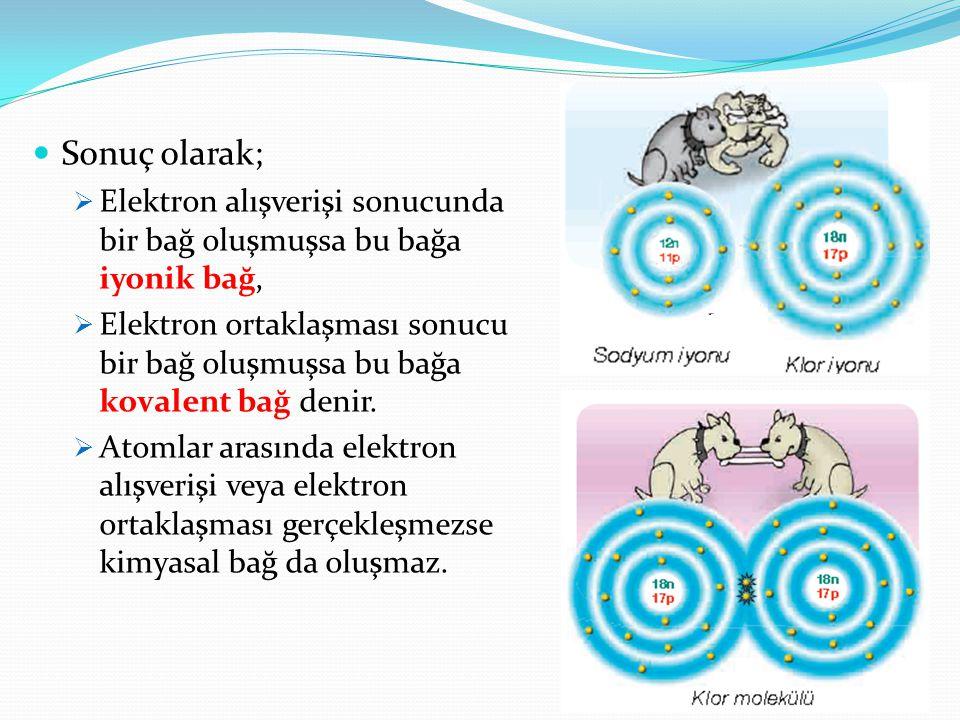 Sonuç olarak;  Elektron alışverişi sonucunda bir bağ oluşmuşsa bu bağa iyonik bağ,  Elektron ortaklaşması sonucu bir bağ oluşmuşsa bu bağa kovalent bağ denir.