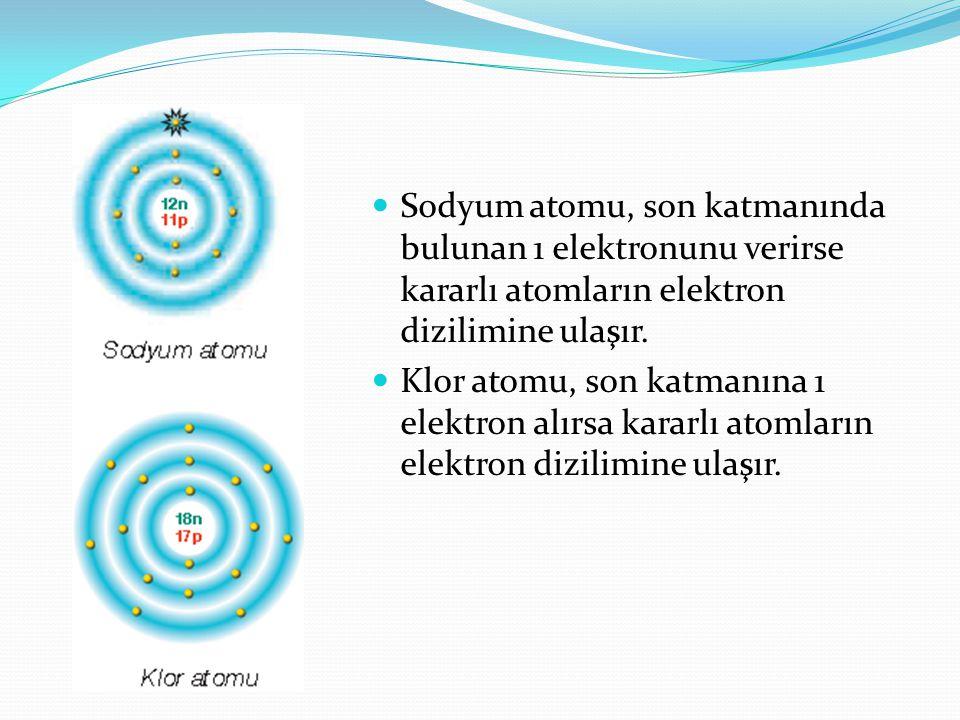 Sodyum atomu, son katmanında bulunan 1 elektronunu verirse kararlı atomların elektron dizilimine ulaşır. Klor atomu, son katmanına 1 elektron alırsa k