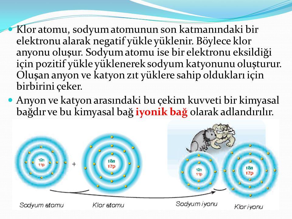 Klor atomu, sodyum atomunun son katmanındaki bir elektronu alarak negatif yükle yüklenir. Böylece klor anyonu oluşur. Sodyum atomu ise bir elektronu e