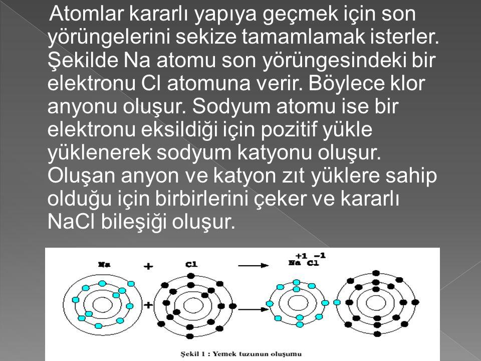 3.Zıt yüklü iyonlar arasında oluşan bağa …………. denir.