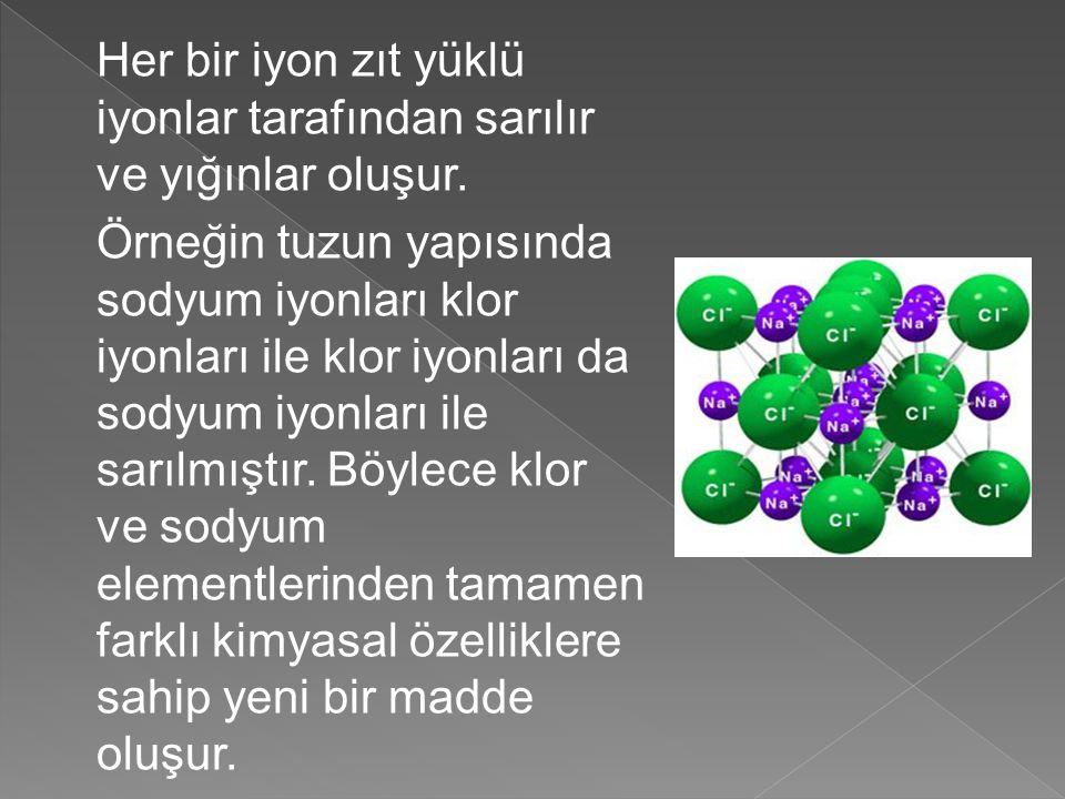 Her bir iyon zıt yüklü iyonlar tarafından sarılır ve yığınlar oluşur.