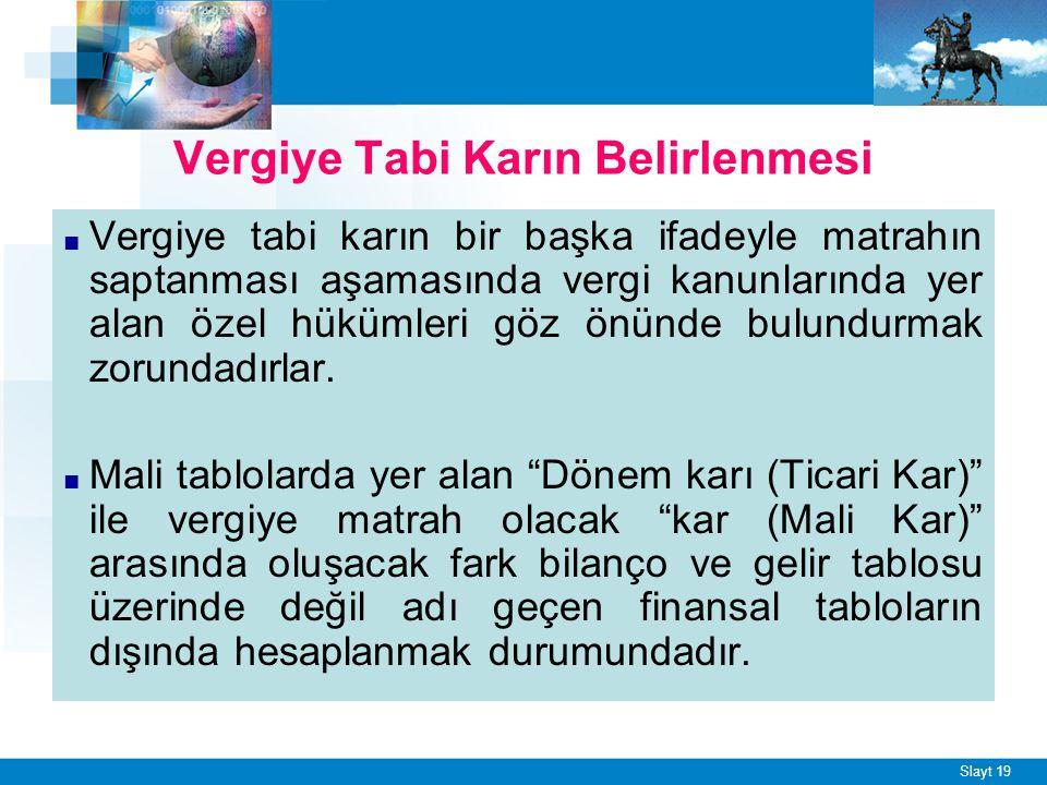 Slayt 19 Vergiye Tabi Karın Belirlenmesi ■ Vergiye tabi karın bir başka ifadeyle matrahın saptanması aşamasında vergi kanunlarında yer alan özel hüküm