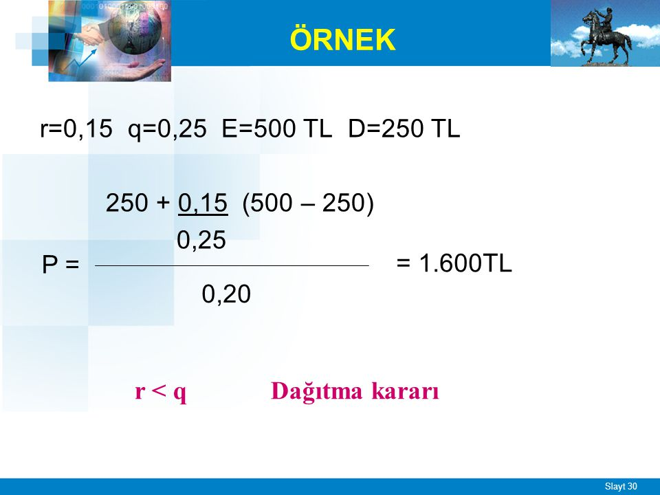 Slayt 30 ÖRNEK r=0,15 q=0,25 E=500 TL D=250 TL 250 + 0,15 (500 – 250) 0,25 0,20 = 1.600TL P = r < q Dağıtma kararı