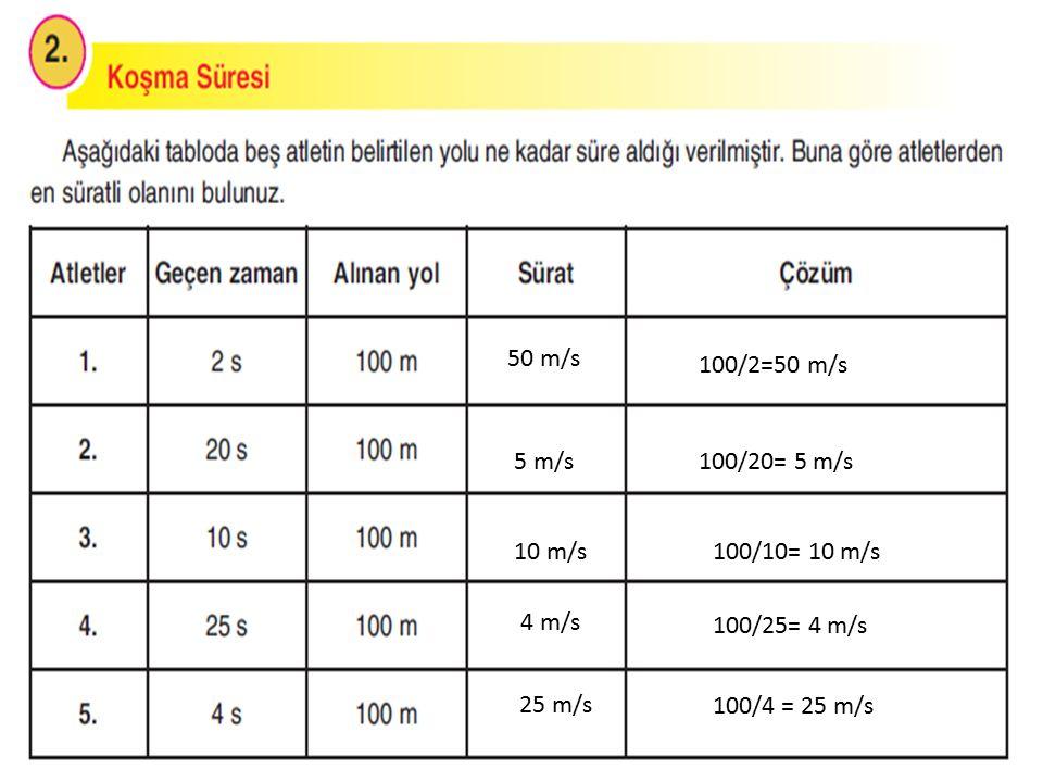 50 m/s 100/2=50 m/s 5 m/s100/20= 5 m/s 10 m/s100/10= 10 m/s 4 m/s 100/25= 4 m/s 25 m/s 100/4 = 25 m/s