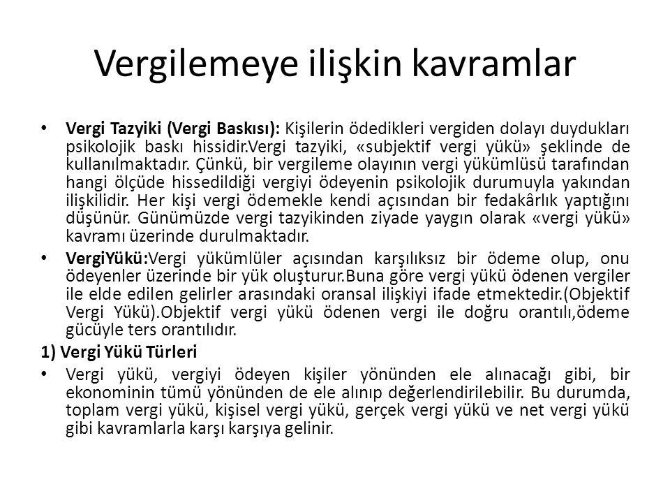 Vergilemeye ilişkin kavramlar Vergi Tazyiki (Vergi Baskısı): Kişilerin ödedikleri vergiden dolayı duydukları psikolojik baskı hissidir.Vergi tazyiki,