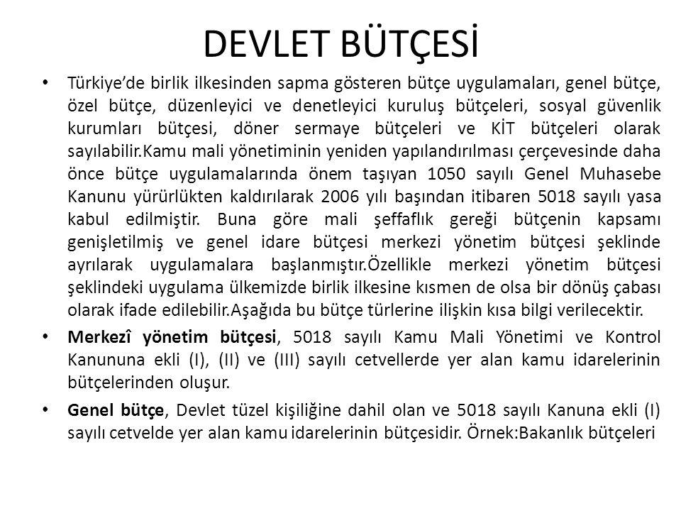 DEVLET BÜTÇESİ Türkiye'de birlik ilkesinden sapma gösteren bütçe uygulamaları, genel bütçe, özel bütçe, düzenleyici ve denetleyici kuruluş bütçeleri, sosyal güvenlik kurumları bütçesi, döner sermaye bütçeleri ve KİT bütçeleri olarak sayılabilir.Kamu mali yönetiminin yeniden yapılandırılması çerçevesinde daha önce bütçe uygulamalarında önem taşıyan 1050 sayılı Genel Muhasebe Kanunu yürürlükten kaldırılarak 2006 yılı başından itibaren 5018 sayılı yasa kabul edilmiştir.