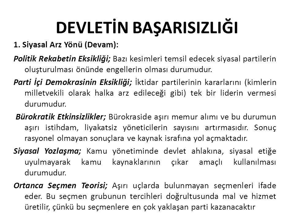DEVLETİN BAŞARISIZLIĞI 1.