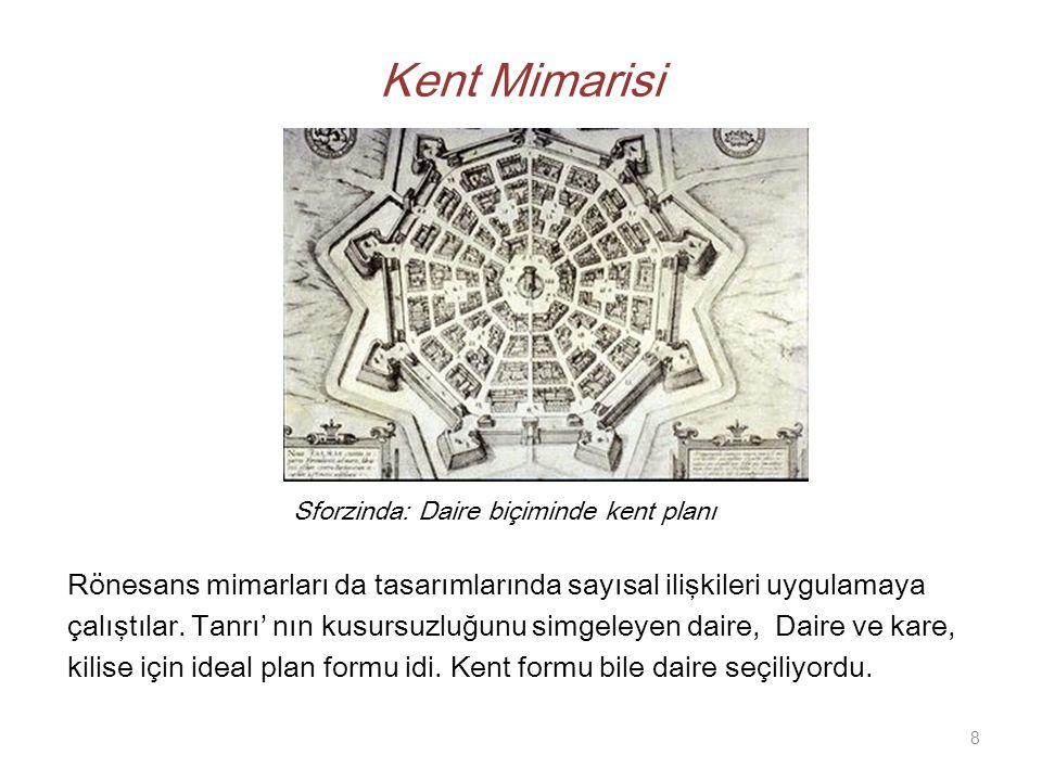 Kent Mimarisi Rönesans mimarları da tasarımlarında sayısal ilişkileri uygulamaya çalıştılar. Tanrı' nın kusursuzluğunu simgeleyen daire, Daire ve kare