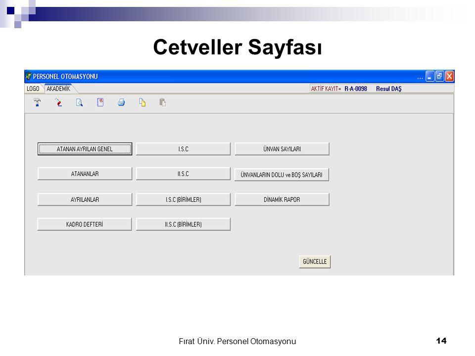 Fırat Üniv. Personel Otomasyonu14 Cetveller Sayfası