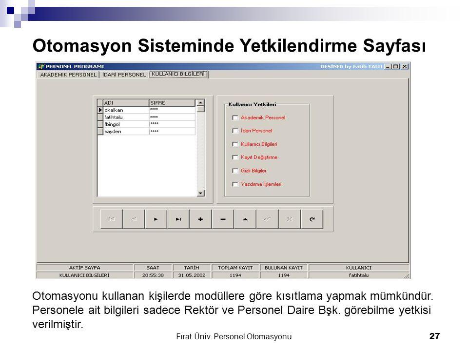Fırat Üniv. Personel Otomasyonu27 Otomasyon Sisteminde Yetkilendirme Sayfası Otomasyonu kullanan kişilerde modüllere göre kısıtlama yapmak mümkündür.