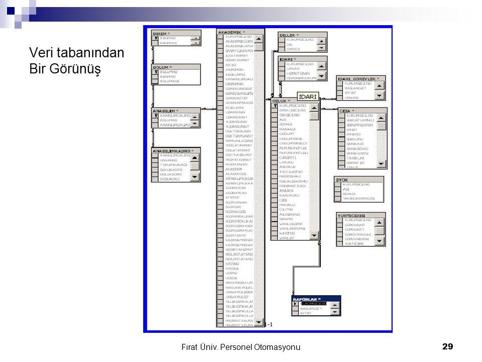 Fırat Üniv. Personel Otomasyonu29 Veri tabanından Bir Görünüş