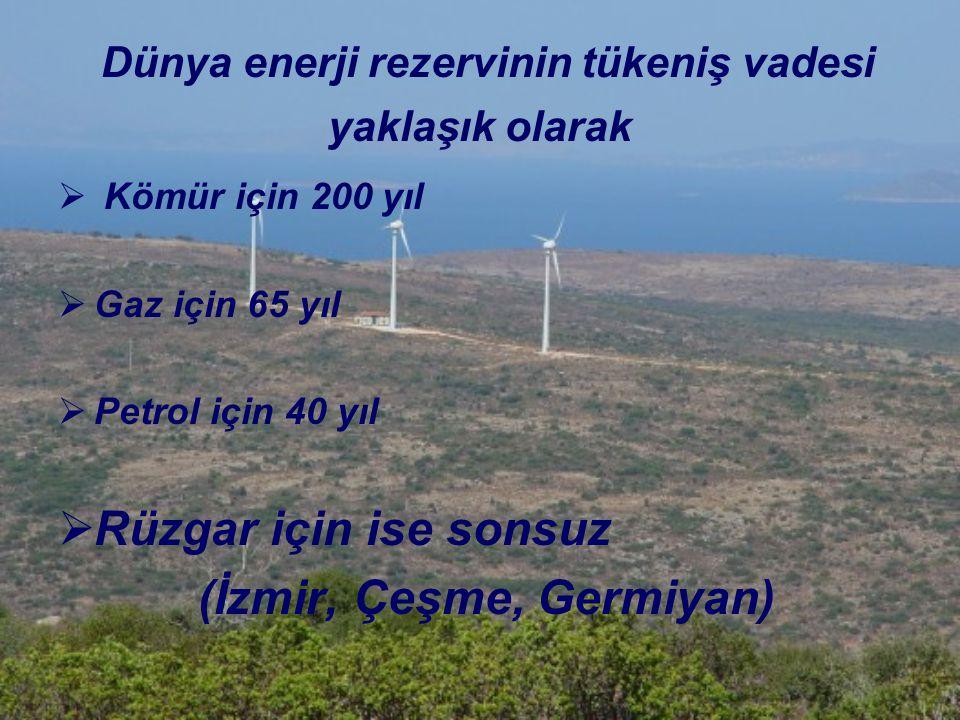 Dünya enerji rezervinin tükeniş vadesi yaklaşık olarak  Kömür için 200 yıl  Gaz için 65 yıl  Petrol için 40 yıl  Rüzgar için ise sonsuz (İzmir, Çe
