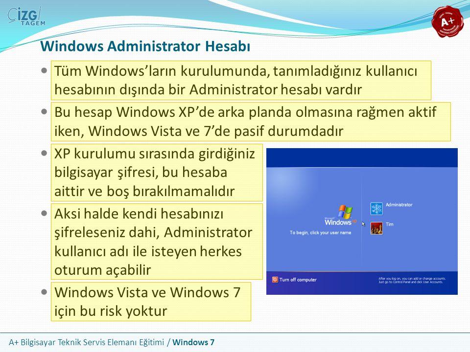 A+ Bilgisayar Teknik Servis Elemanı Eğitimi / Windows 7 Windows Administrator Hesabı Tüm Windows'ların kurulumunda, tanımladığınız kullanıcı hesabının