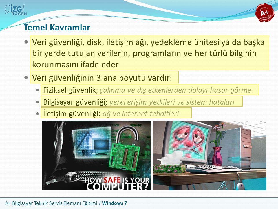 A+ Bilgisayar Teknik Servis Elemanı Eğitimi / Windows 7 Tehdit Sınıflandırmaları Tehdit kaynakları; Teknik saldırılar (kötü amaçlı yazılımlar) Kötü niyetli kişi saldırıları (hacker) Sistem hataları (donanım arızaları ve kullanıcı hataları) Yangın, su baskını, terör gibi dış etkenler Tehdit türleri Para hırsızlığı Yazılıma zarar verilmesi Bilgi çalınması Bilgiye zarar verilmesi Servislerin izinsiz kullanılması Zarar vermeden güvenlik ihlali Sistemlerin kısmen veya tamamen devre dışı kalması
