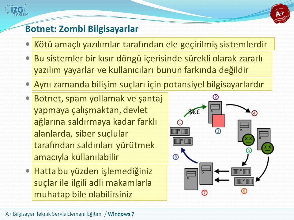 A+ Bilgisayar Teknik Servis Elemanı Eğitimi / Windows 7 Botnet: Zombi Bilgisayarlar Kötü amaçlı yazılımlar tarafından ele geçirilmiş sistemlerdir Bu s