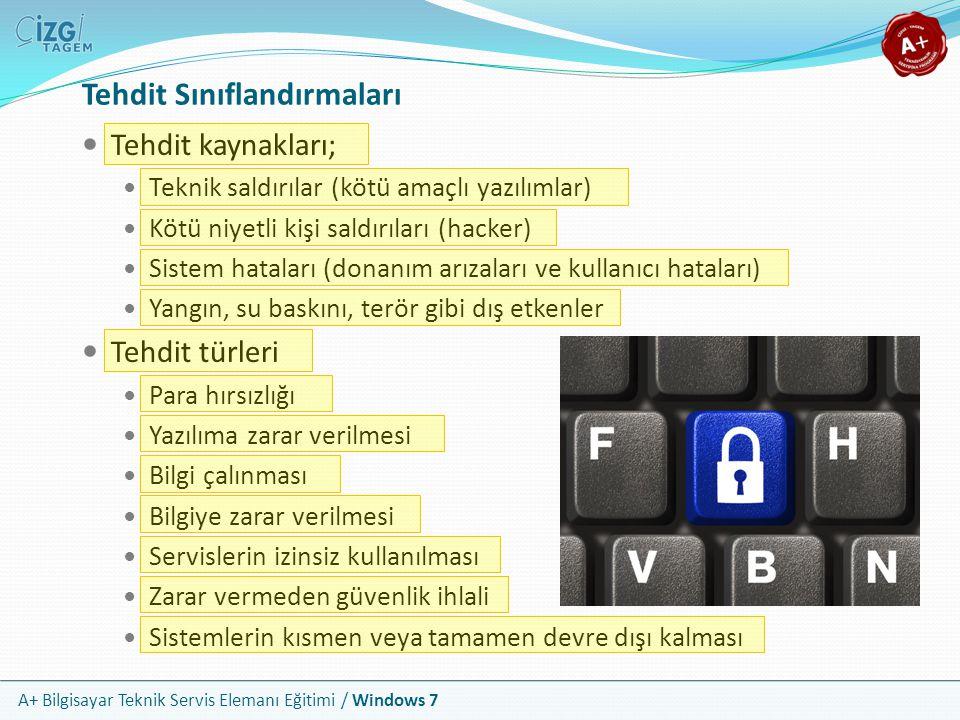 A+ Bilgisayar Teknik Servis Elemanı Eğitimi / Windows 7 Saldırı Yöntemleri Virüsler, solucanlar ve truva atları gibi kötü amaçlı yazılımlar Yazılım açıkları ve arka kapılar DoS (Denial of Service); sistemi aşırı yükle bloke etme Mantıksal bombalar; somut hasar hedefleri olan müdahaleler Phishing; internet ve e-posta adreslerinin taklit edilmesi IP Spoofing; sahte IP adresleri üzerinden bağlantı kurulması Host dosyasının çalınması Sosyal mühendislik ile aldatılma; kullanıcı zafiyetlerini tespit Sniffer; mesajlaşma yazılımları ve internet trafiğinin izlenmesi Şifre kırma sistemleri