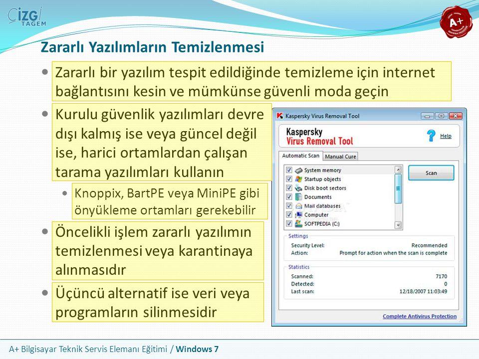 A+ Bilgisayar Teknik Servis Elemanı Eğitimi / Windows 7 Zararlı Yazılımların Temizlenmesi Zararlı bir yazılım tespit edildiğinde temizleme için intern