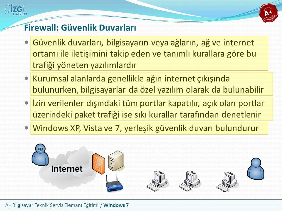 A+ Bilgisayar Teknik Servis Elemanı Eğitimi / Windows 7 Firewall: Güvenlik Duvarları Güvenlik duvarları, bilgisayarın veya ağların, ağ ve internet ort