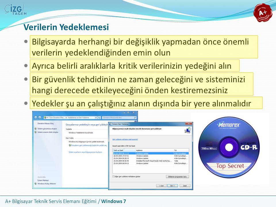 A+ Bilgisayar Teknik Servis Elemanı Eğitimi / Windows 7 Verilerin Yedeklemesi Bilgisayarda herhangi bir değişiklik yapmadan önce önemli verilerin yede