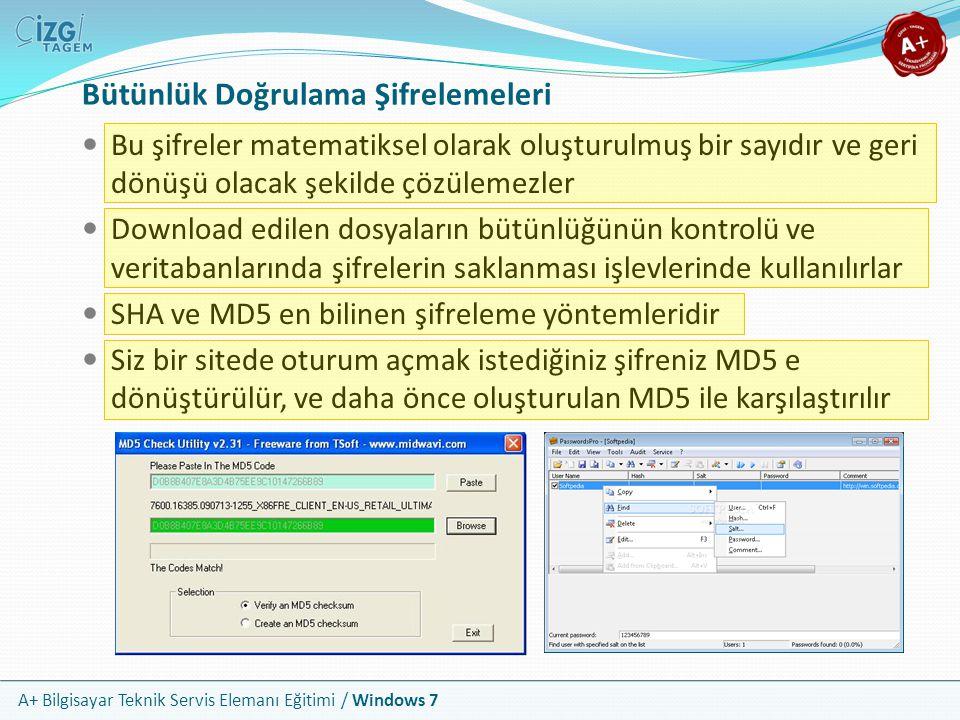 A+ Bilgisayar Teknik Servis Elemanı Eğitimi / Windows 7 Bütünlük Doğrulama Şifrelemeleri Bu şifreler matematiksel olarak oluşturulmuş bir sayıdır ve g