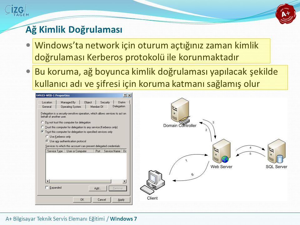 A+ Bilgisayar Teknik Servis Elemanı Eğitimi / Windows 7 Ağ Kimlik Doğrulaması Windows'ta network için oturum açtığınız zaman kimlik doğrulaması Kerber