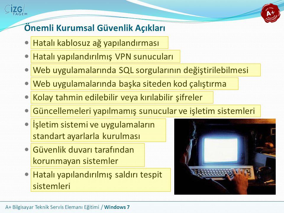 A+ Bilgisayar Teknik Servis Elemanı Eğitimi / Windows 7 Önemli Kurumsal Güvenlik Açıkları Hatalı kablosuz ağ yapılandırması Hatalı yapılandırılmış VPN