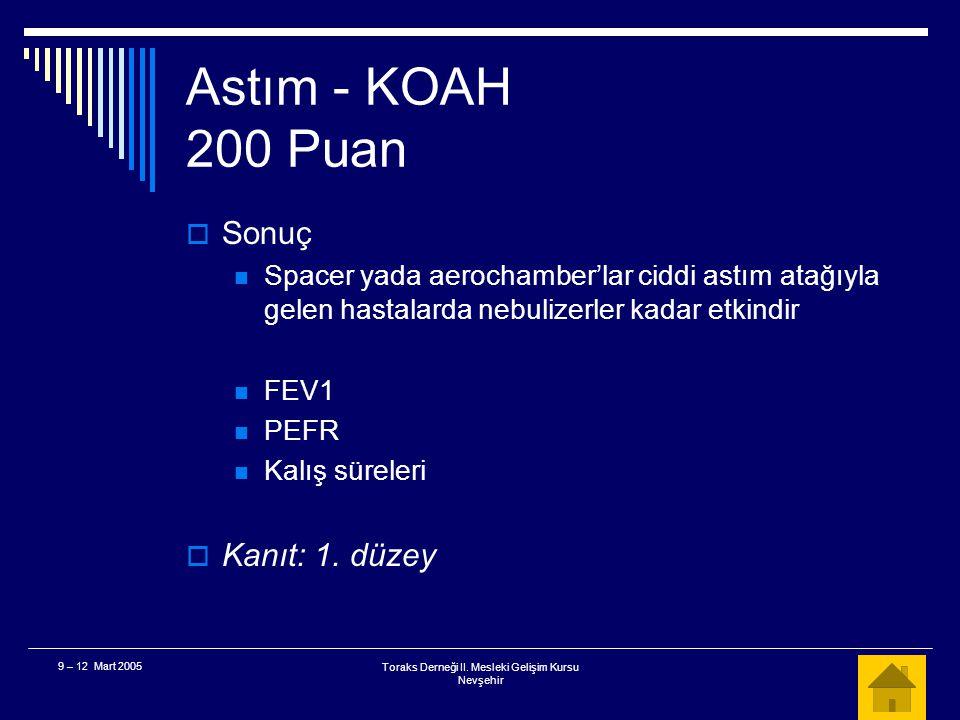"""Toraks Derneği II. Mesleki Gelişim Kursu Nevşehir 9 – 12 Mart 2005 Astım - KOAH 200 Puan  Astım tedavisinde nebulizerler """"spacer yada aerochamber""""lar"""