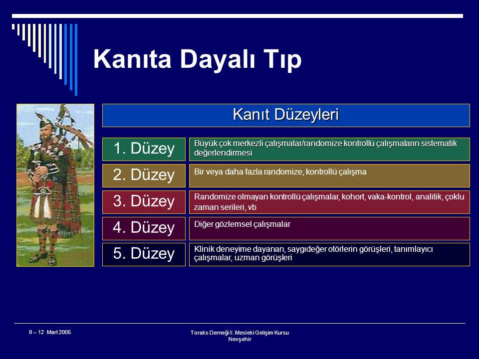 Toraks Derneği II. Mesleki Gelişim Kursu Nevşehir 9 – 12 Mart 2005 Bir hikaye...