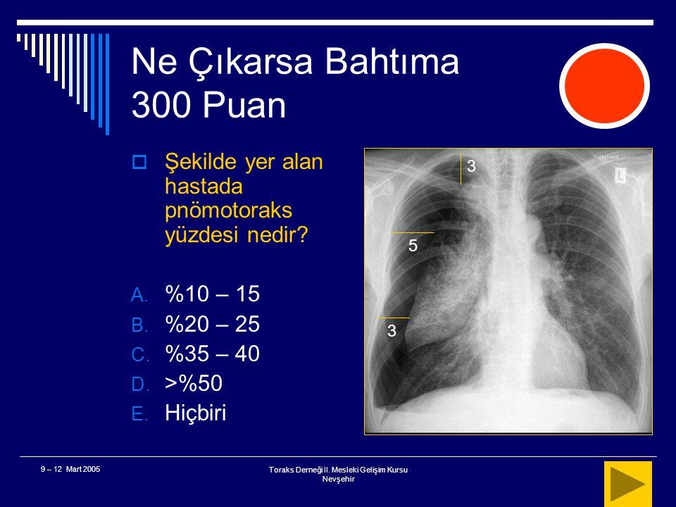 Toraks Derneği II. Mesleki Gelişim Kursu Nevşehir 9 – 12 Mart 2005 Ne Çıkarsa Bahtıma 200 Puan A. Hemen AC grafisi isterim B. Hemen AKG çalışırım C. S