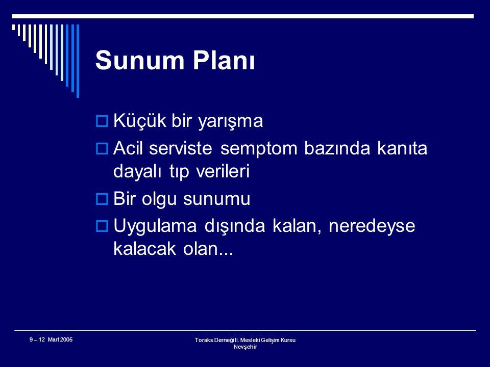 Toraks Derneği II. Mesleki Gelişim Kursu Nevşehir 9 – 12 Mart 2005 Kanıta Dayalı Tıp Kanıt Düzeyleri 1. Düzey Büyük çok merkezli çalışmalar/randomize