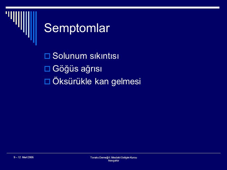 9 – 12 Mart 2005Toraks Derneği II. Mesleki Gelişim Kursu Nevşehir 2. Bölüm Acil serviste semptom ve bulgular bazında kanıta dayalı tıp verileri