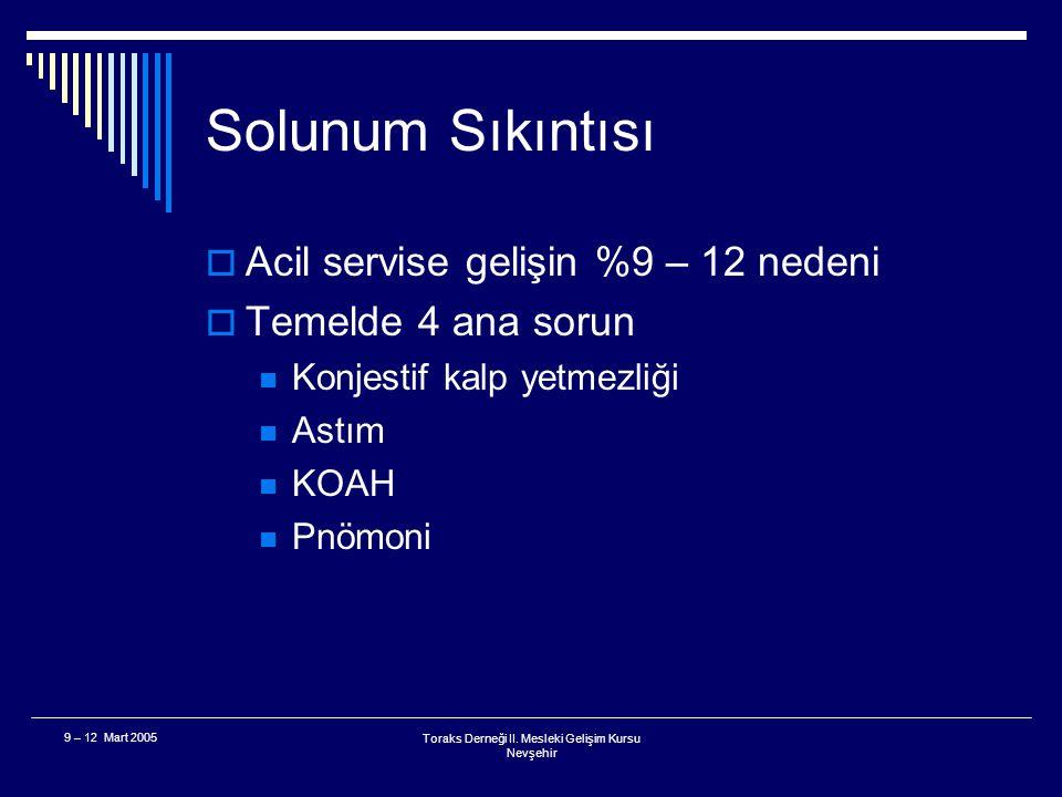 Toraks Derneği II. Mesleki Gelişim Kursu Nevşehir 9 – 12 Mart 2005 Semptomlar  Solunum sıkıntısı  Göğüs ağrısı  Öksürükle kan gelmesi