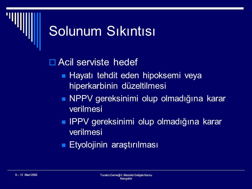 Toraks Derneği II. Mesleki Gelişim Kursu Nevşehir 9 – 12 Mart 2005 Solunum Sıkıntısı  Acil servise gelişin %9 – 12 nedeni  Temelde 4 ana sorun Konje