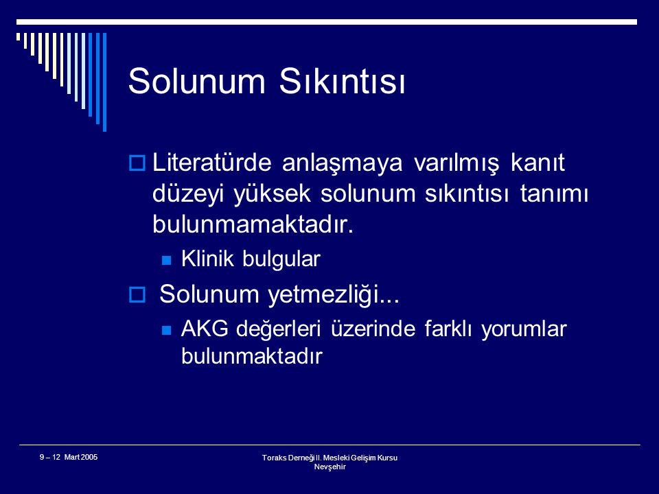 Toraks Derneği II. Mesleki Gelişim Kursu Nevşehir 9 – 12 Mart 2005 Solunum Sıkıntısı  Acil serviste hedef Hayatı tehdit eden hipoksemi veya hiperkarb