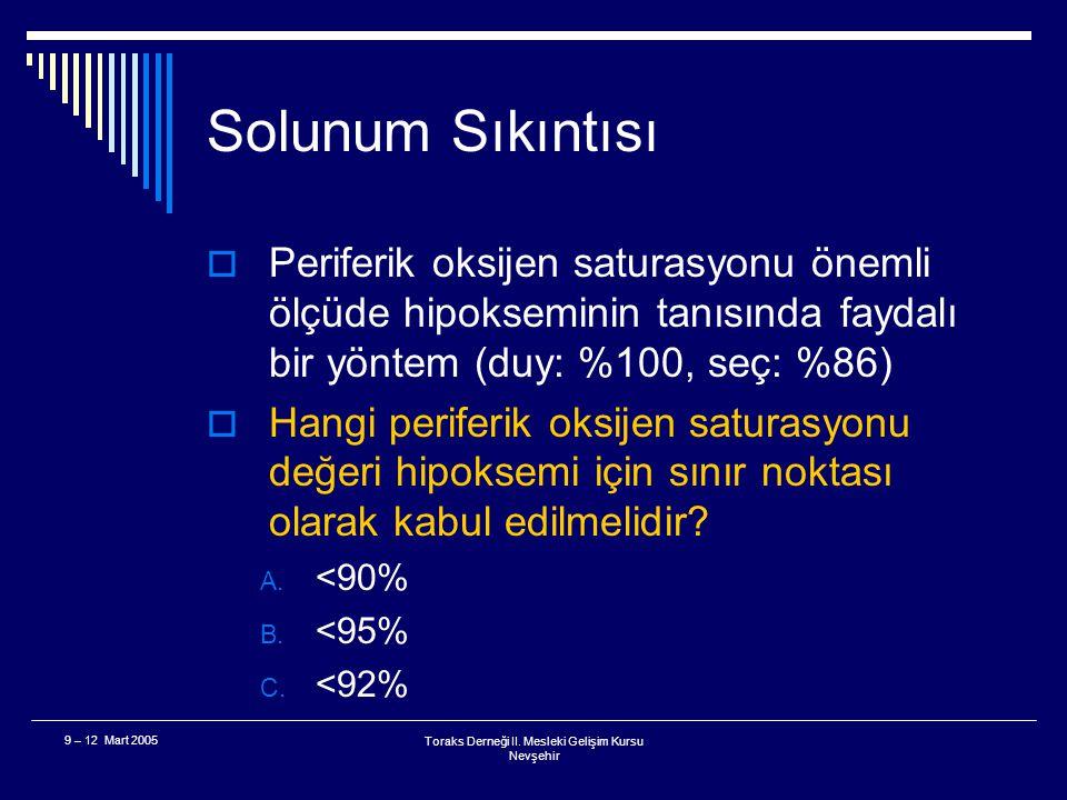 Toraks Derneği II. Mesleki Gelişim Kursu Nevşehir 9 – 12 Mart 2005 Solunum Sıkıntısı  Acil serviste solunum sıkıntılı bir hastanın değerlendirilmesin