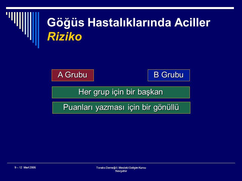 9 – 12 Mart 2005Toraks Derneği II. Mesleki Gelişim Kursu Nevşehir 1. Bölüm Küçük Bir Yarışma