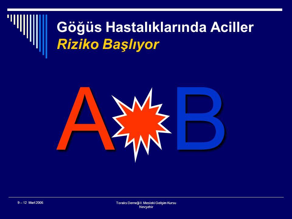 Toraks Derneği II. Mesleki Gelişim Kursu Nevşehir 9 – 12 Mart 2005 Göğüs Hastalıklarında Aciller Riziko A Grubu B Grubu Her grup için bir başkan Puanl
