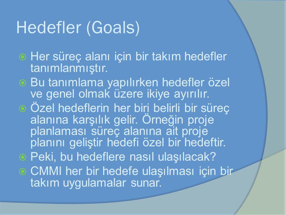 Hedefler (Goals)  Her süreç alanı için bir takım hedefler tanımlanmıştır.  Bu tanımlama yapılırken hedefler özel ve genel olmak üzere ikiye ayırılır