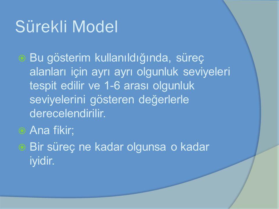 Sürekli Model  Bu gösterim kullanıldığında, süreç alanları için ayrı ayrı olgunluk seviyeleri tespit edilir ve 1-6 arası olgunluk seviyelerini göster
