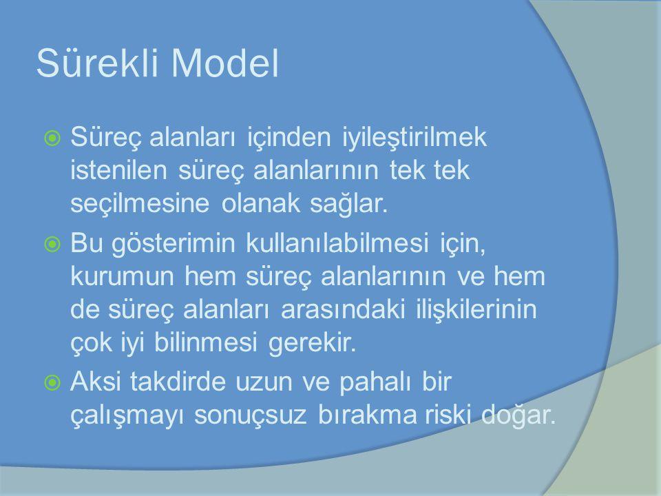 Sürekli Model  Süreç alanları içinden iyileştirilmek istenilen süreç alanlarının tek tek seçilmesine olanak sağlar.  Bu gösterimin kullanılabilmesi