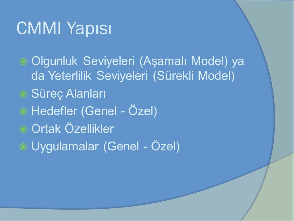CMMI Yapısı  Olgunluk Seviyeleri (Aşamalı Model) ya da Yeterlilik Seviyeleri (Sürekli Model)  Süreç Alanları  Hedefler (Genel - Özel)  Ortak Özell