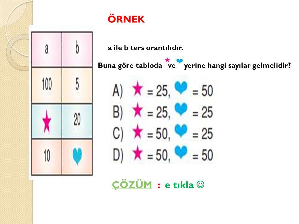 a ile b ters orantılıdır. Buna göre tabloda ve yerine hangi sayılar gelmelidir? ÖRNEK ÇÖZÜM : e tıkla