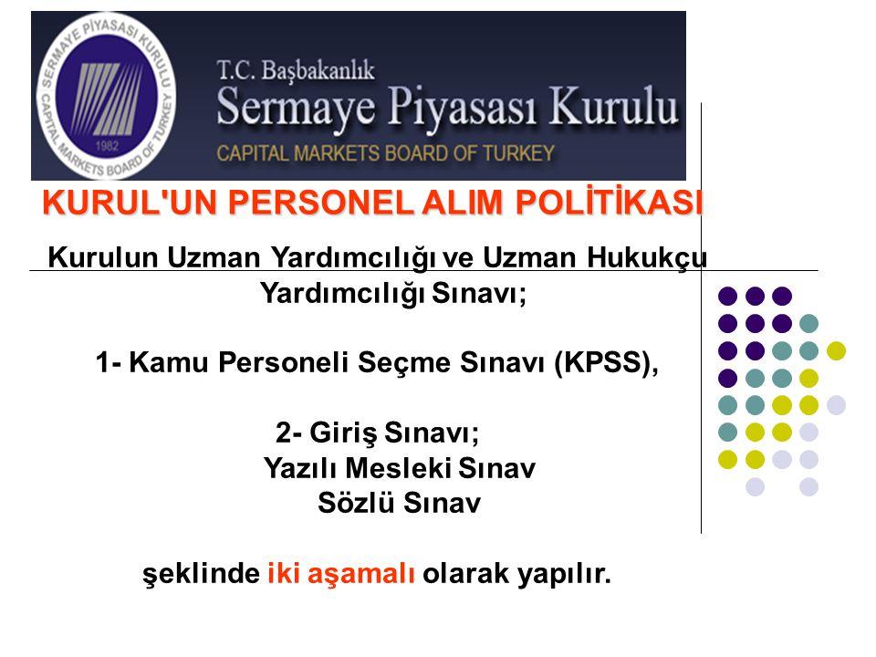 KURUL'UN PERSONEL ALIM POLİTİKASI Kurulun Uzman Yardımcılığı ve Uzman Hukukçu Yardımcılığı Sınavı; 1- Kamu Personeli Seçme Sınavı (KPSS), 2- Giriş Sın