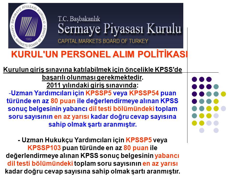 KURUL'UN PERSONEL ALIM POLİTİKASI Kurulun giriş sınavına katılabilmek için öncelikle KPSS'de başarılı olunması gerekmektedir. 2011 yılındaki giriş sın