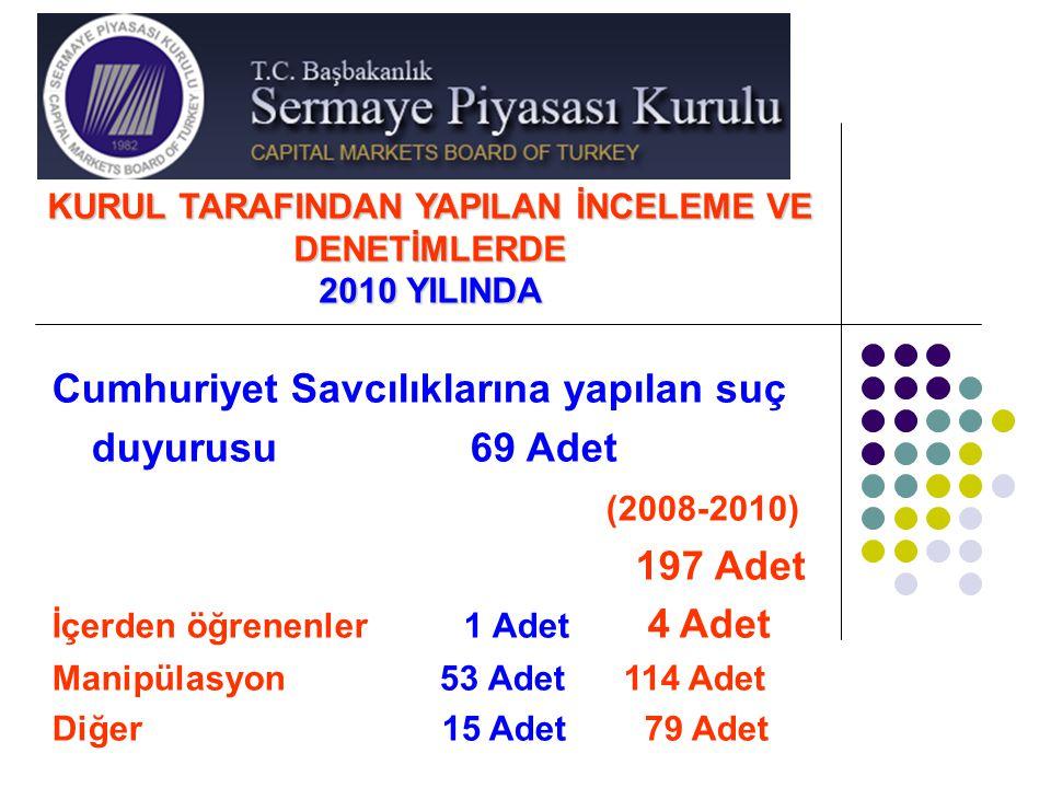 KURUL TARAFINDAN YAPILAN İNCELEME VE DENETİMLERDE 2010 YILINDA Cumhuriyet Savcılıklarına yapılan suç duyurusu 69 Adet (2008-2010) 197 Adet İçerden öğr