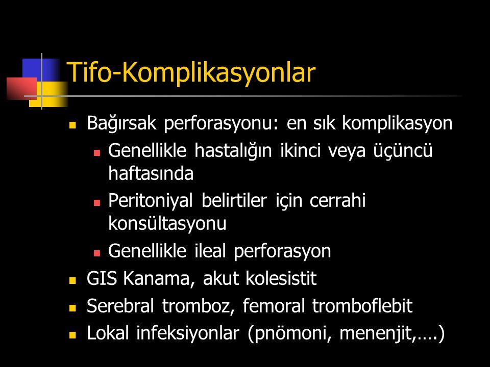 Tifo-Komplikasyonlar Bağırsak perforasyonu: en sık komplikasyon Genellikle hastalığın ikinci veya üçüncü haftasında Peritoniyal belirtiler için cerrah