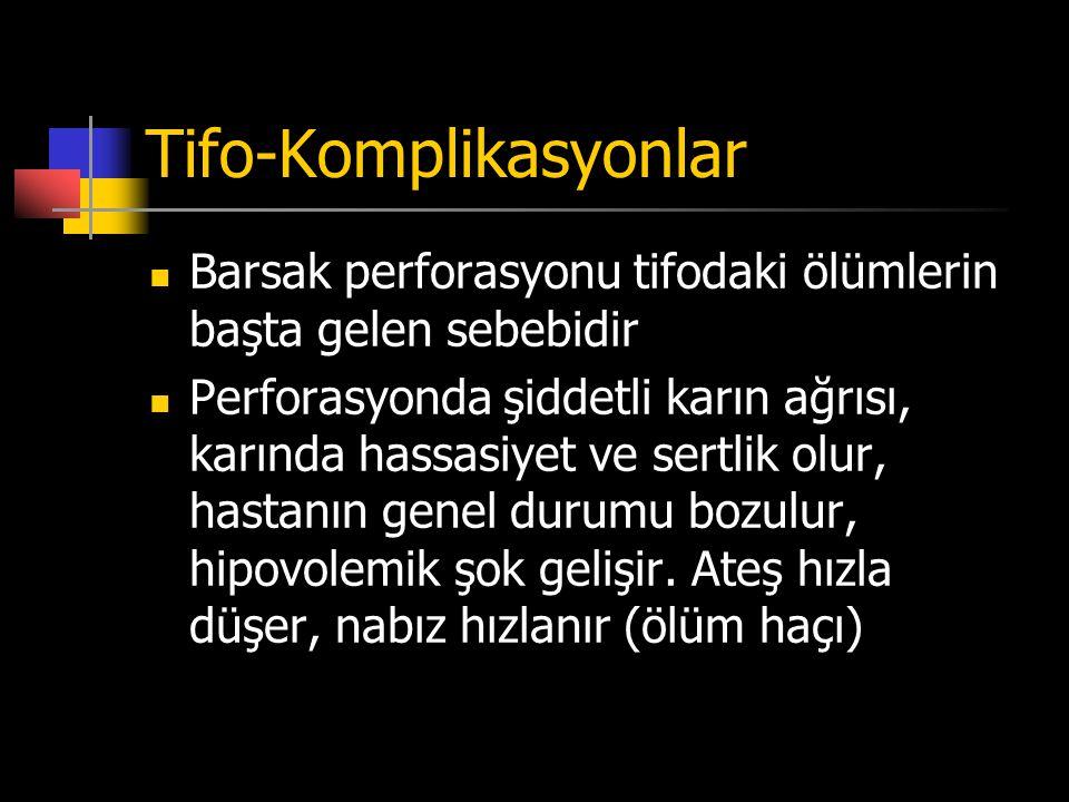 Tifo-Komplikasyonlar Barsak perforasyonu tifodaki ölümlerin başta gelen sebebidir Perforasyonda şiddetli karın ağrısı, karında hassasiyet ve sertlik o